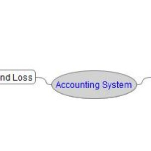 Accounting_System
